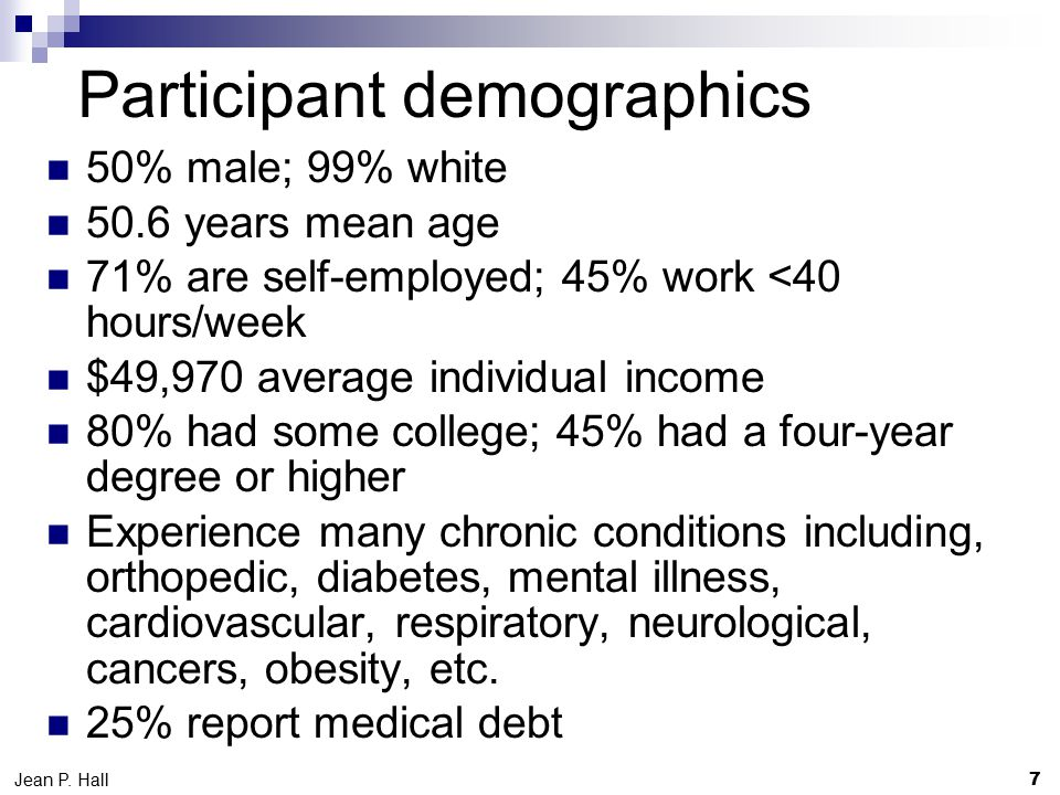 Participant demographics 50% male; 99% white 50.6 years mean age 71% are self-employed; 45% work <40 hours/week $49,970 average individual income 80% had some college; 45% had a four-year degree or higher Experience many chronic conditions including, orthopedic, diabetes, mental illness, cardiovascular, respiratory, neurological, cancers, obesity, etc.