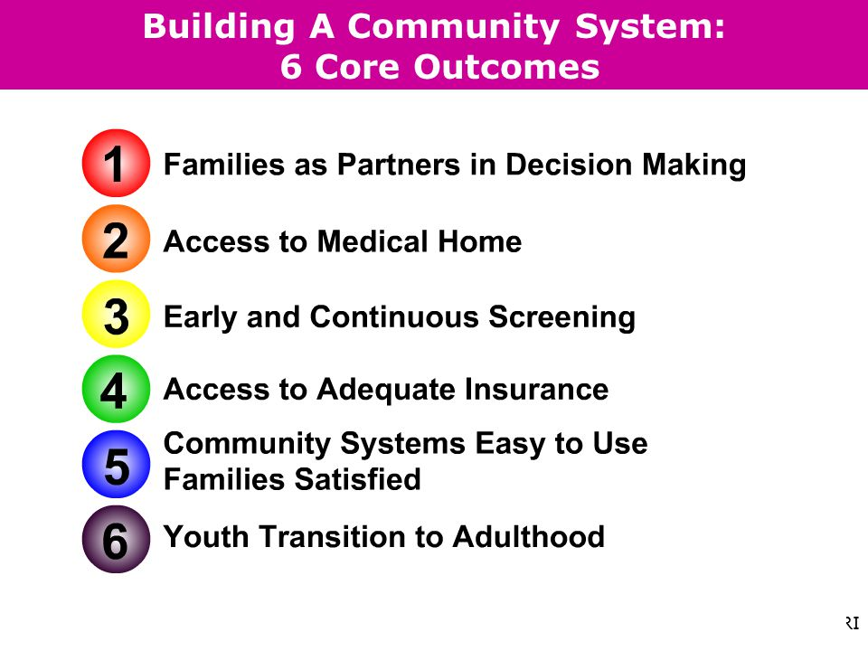 What Is A Community System.
