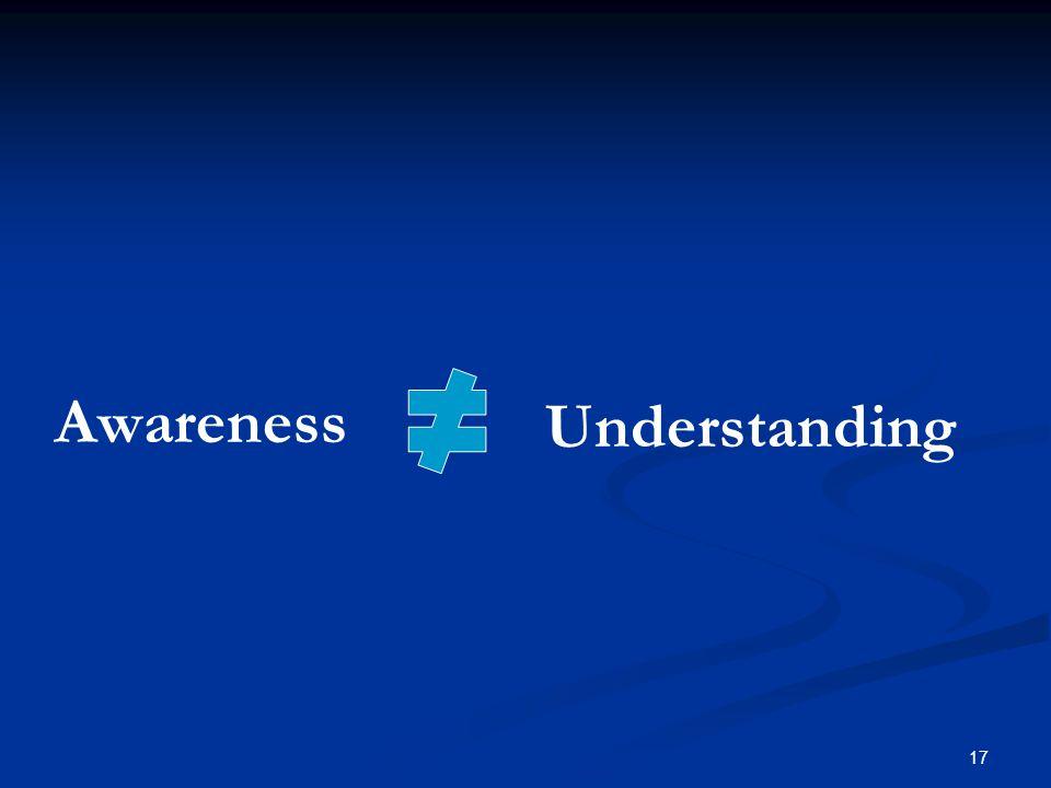 Awareness Understanding 17