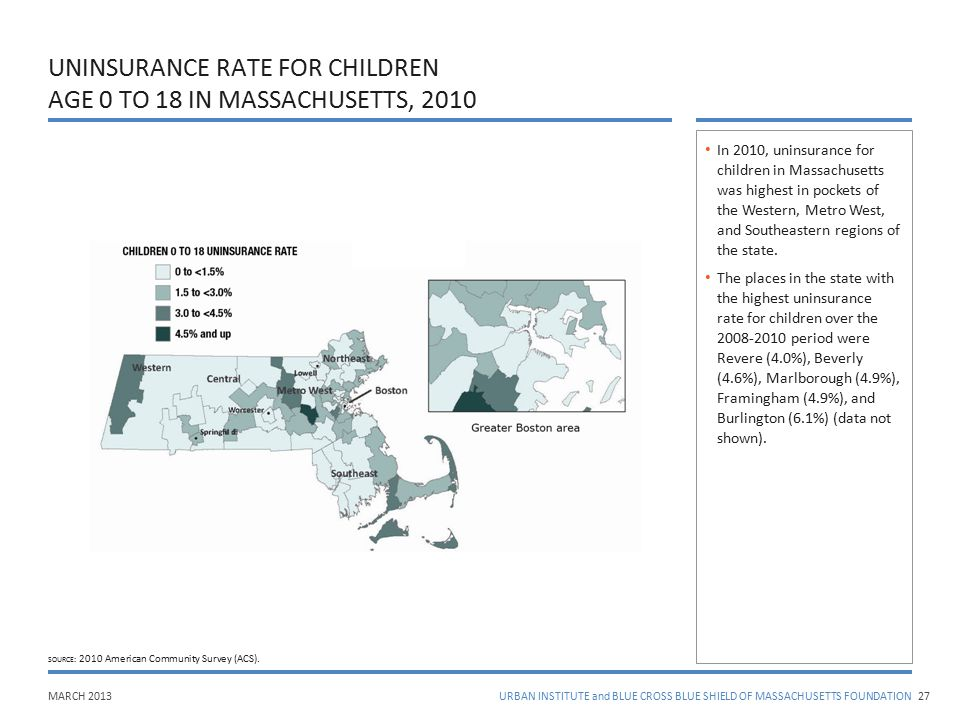 MARCH 2013URBAN INSTITUTE and BLUE CROSS BLUE SHIELD OF MASSACHUSETTS FOUNDATION UNINSURANCE RATE FOR CHILDREN AGE 0 TO 18 IN MASSACHUSETTS, 2010 27 I