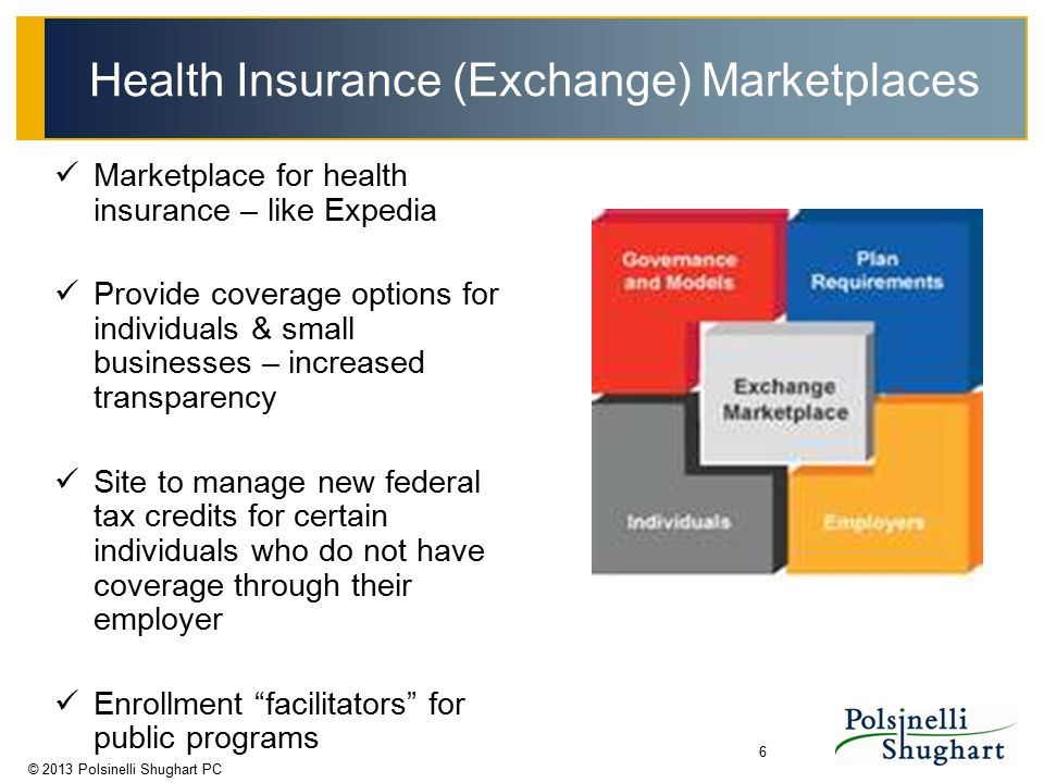 © 2013 Polsinelli Shughart PC 6 Health Insurance (Exchange) Marketplaces Marketplace for health insurance – like Expedia Provide coverage options for