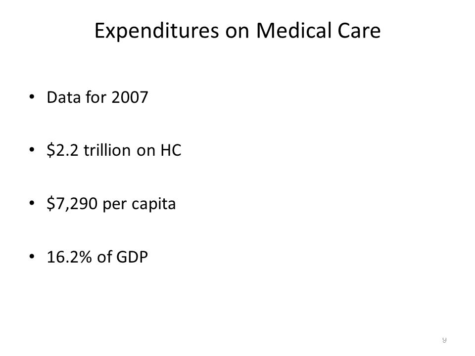 Expenditures on Medical Care Data for 2007 $2.2 trillion on HC $7,290 per capita 16.2% of GDP Projected, 2018 $4.4 trillion $13,100 per capita 20.3% of GDP 9