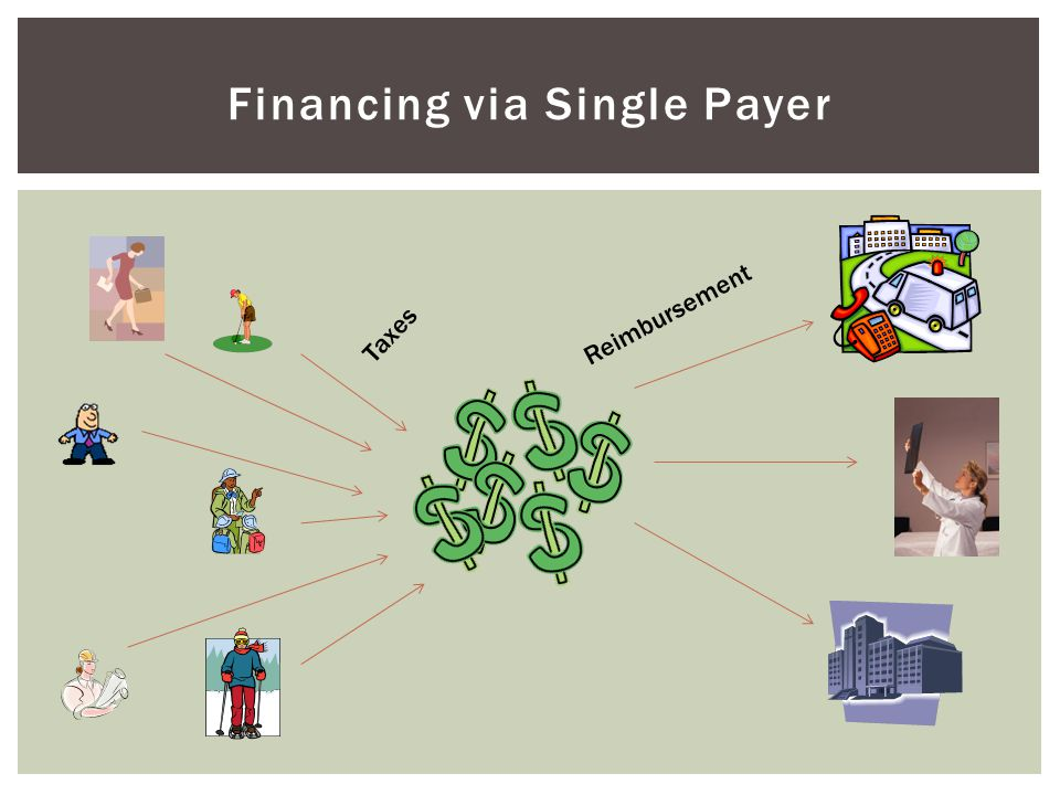 Financing via Single Payer Taxes Reimbursement