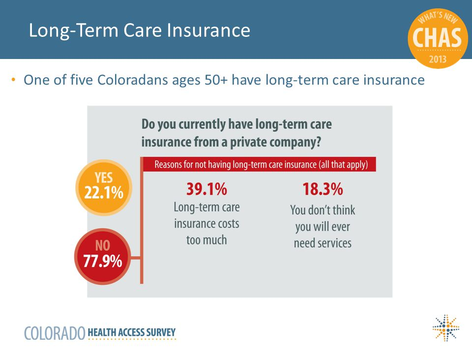 One of five Coloradans ages 50+ have long-term care insurance Long-Term Care Insurance