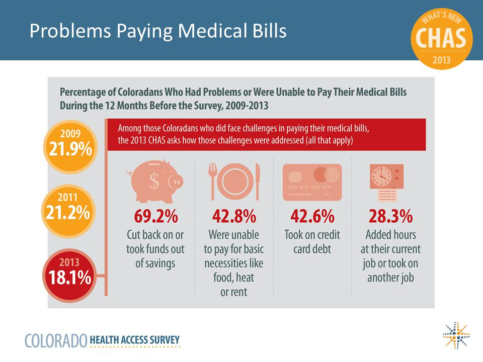 Problems Paying Medical Bills