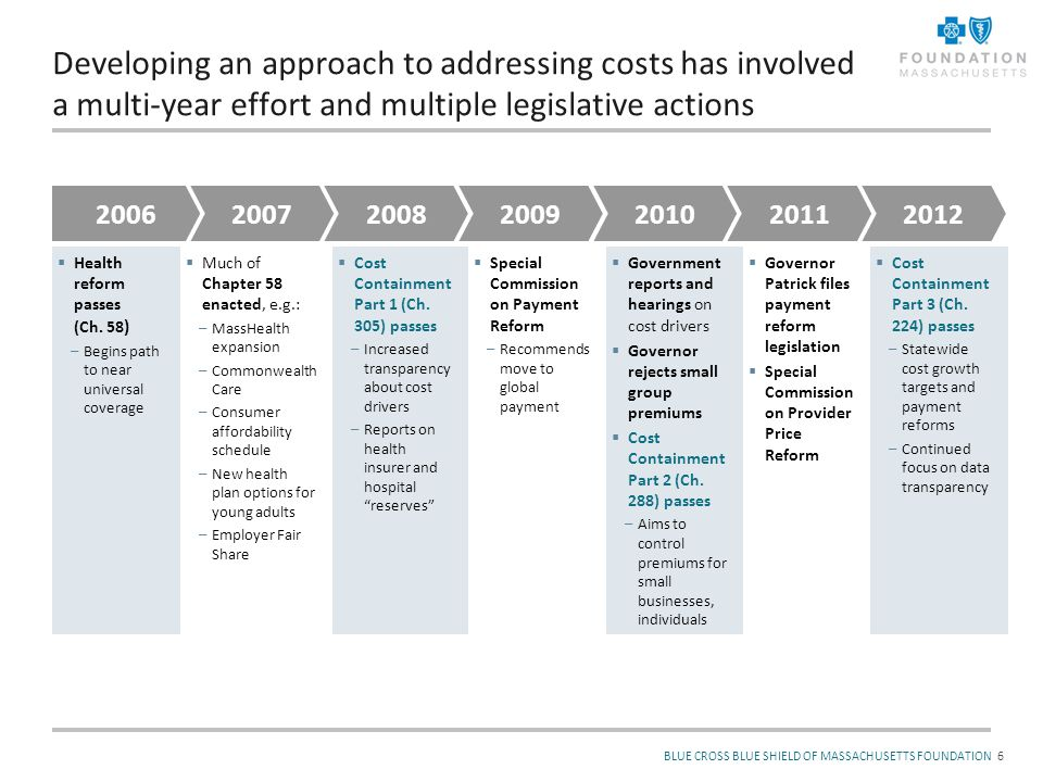 BLUE CROSS BLUE SHIELD OF MASSACHUSETTS FOUNDATION Key Themes in Approach to Addressing Costs Little appetite for rate regulation or mandates Instead set up structure to establish system wide cost growth benchmark and public forum for accountability Consequences of not meeting benchmark are reputational rather than direct penalties Establish goals to move towards value-based market and efficient, high-quality delivery system via alternative payments and ACOs Significant new reporting and transparency around prices, spending, payment methods, mergers/acquisitions, etc… 7
