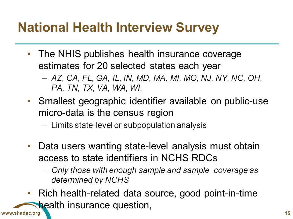 www.shadac.org National Health Interview Survey The NHIS publishes health insurance coverage estimates for 20 selected states each year –AZ, CA, FL, G