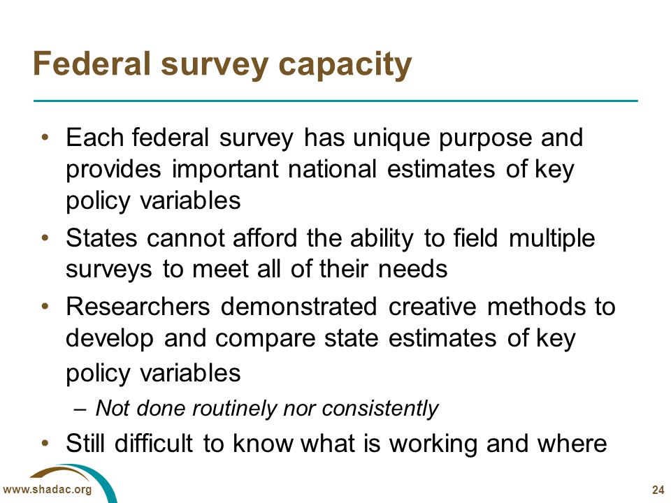 www.shadac.org Federal survey capacity Each federal survey has unique purpose and provides important national estimates of key policy variables States cannot afford the ability to field multiple surveys to meet all of their needs Researchers demonstrated creative methods to develop and compare state estimates of key policy variables –Not done routinely nor consistently Still difficult to know what is working and where 24