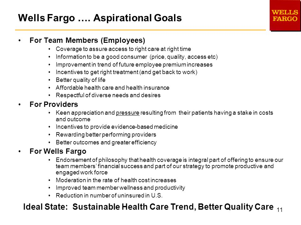 11 Wells Fargo …. Aspirational Goals For Team Members (Employees) Coverage to assure access to right care at right time Information to be a good consu