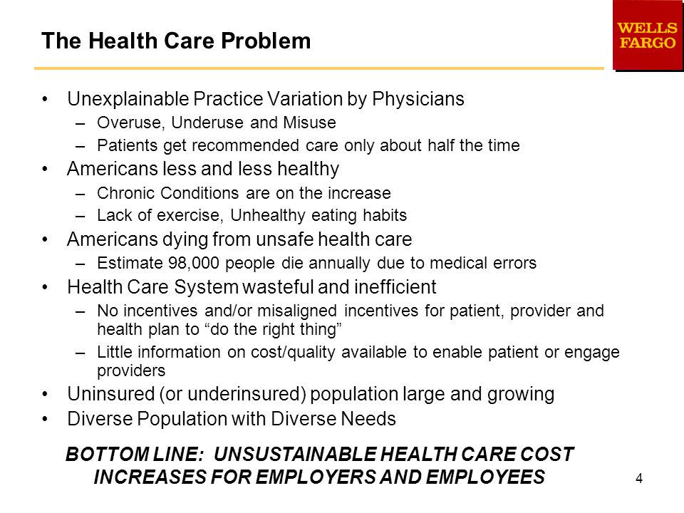 5 Premium and Trend Context Health insurance premium increases have consistently exceeded the CPI and worker earnings Premium increases are eating all potential wage increases for workers and their retirement savings Key drivers of premium increases: –Absence of market forces rewarding better quality and more efficient care (fee-for-service versus whole person ) –Impact of new technologies, health labor shortages, aging population and poor population health –Decreased plan competition –Provider monopolistic practices –Cost-shifting from under funding of Medicare, Medicaid and the uninsured