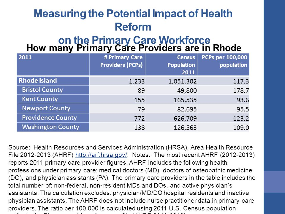 Measuring the Potential Impact of Health Reform on the Primary Care Workforce How many Primary Care Providers are in Rhode Island.