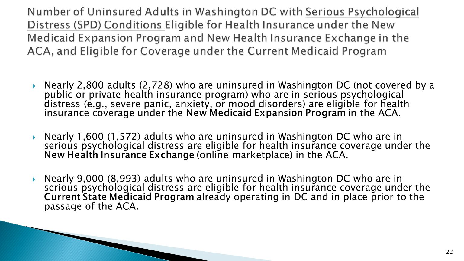  Nearly 2,800 adults (2,728) who are uninsured in Washington DC (not covered by a public or private health insurance program) who are in serious psychological distress (e.g., severe panic, anxiety, or mood disorders) are eligible for health insurance coverage under the New Medicaid Expansion Program in the ACA.