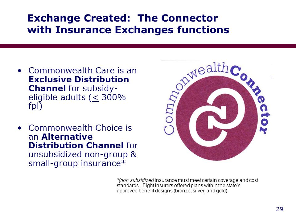 29 Exchange Created: The Connector with Insurance Exchanges functions Commonwealth Care is an Exclusive Distribution Channel for subsidy- eligible adults (< 300% fpl) Commonwealth Choice is an Alternative Distribution Channel for unsubsidized non-group & small-group insurance* *(non-subsidized insurance must meet certain coverage and cost standards.