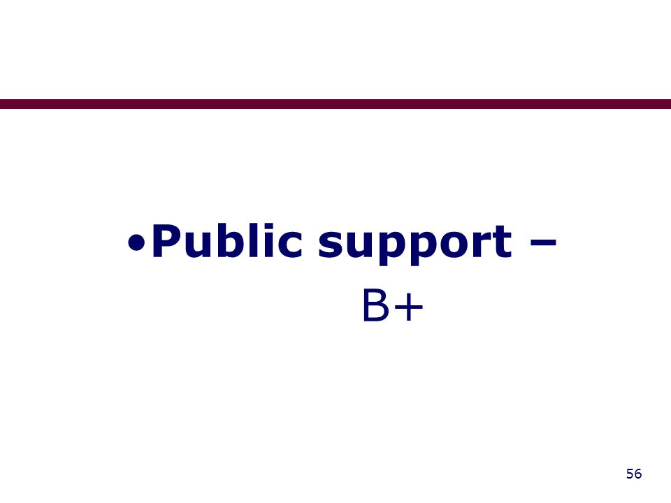 56 Public support – B+