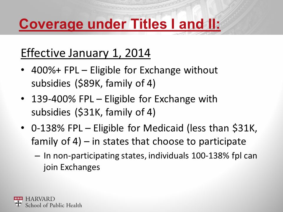 State Medicaid Expansion Decisions