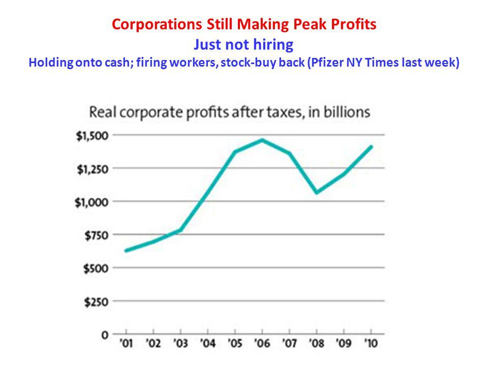 Corporations Still Making Peak Profits Just not hiring Holding onto cash; firing workers, stock-buy back (Pfizer NY Times last week)