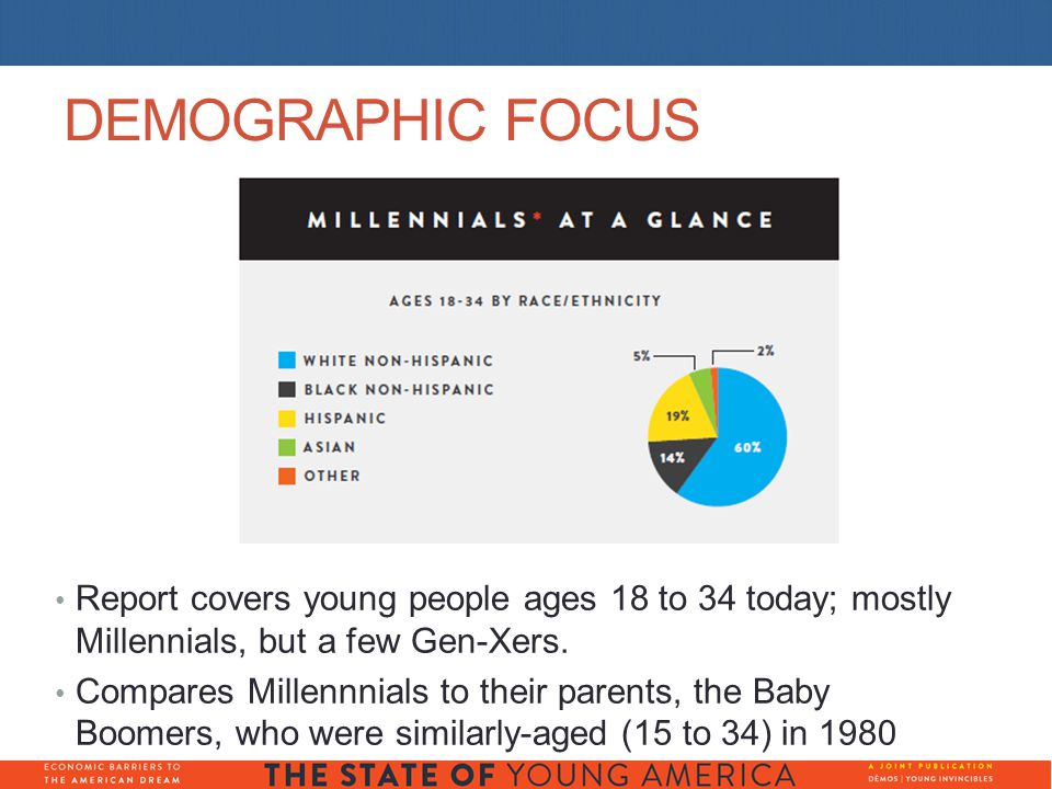 DEMOGRAPHIC FOCUS Report covers young people ages 18 to 34 today; mostly Millennials, but a few Gen-Xers.