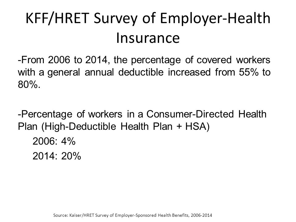 KFF/HRET Survey of Employer-Health Insurance -From 2006 to 2014, the percentage of covered workers with a general annual deductible increased from 55% to 80%.
