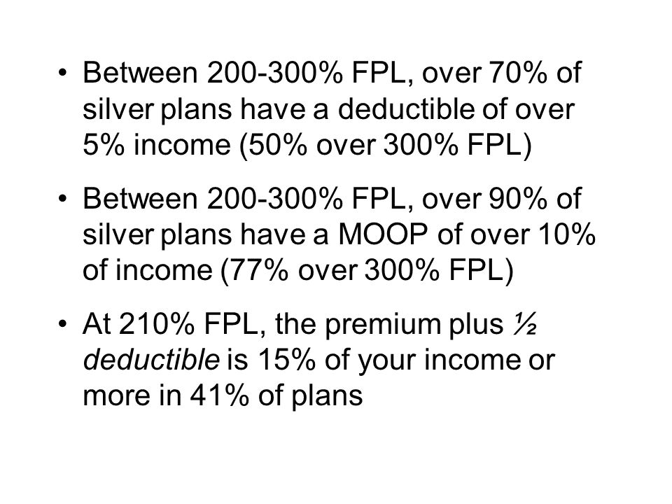 Between 200-300% FPL, over 70% of silver plans have a deductible of over 5% income (50% over 300% FPL) Between 200-300% FPL, over 90% of silver plans
