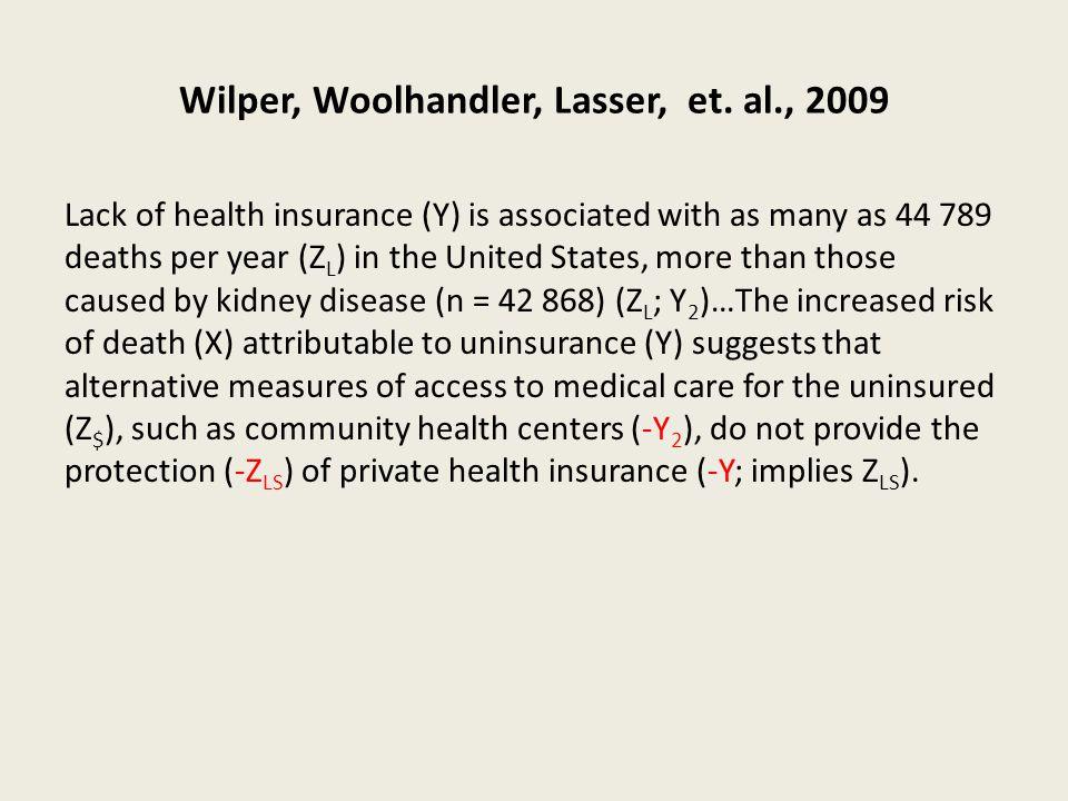 Wilper, Woolhandler, Lasser, et.