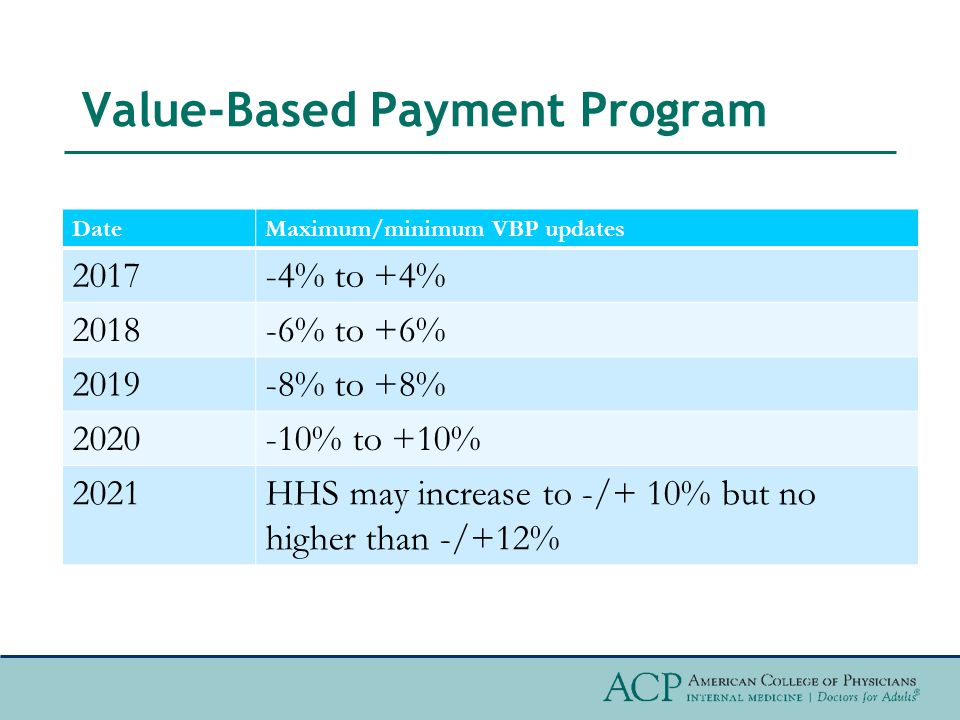 Bicameral physician payment bill: Out with the old, in with the new  Old:  Same conversion factor for all physicians, plus/minus penalties  Limited