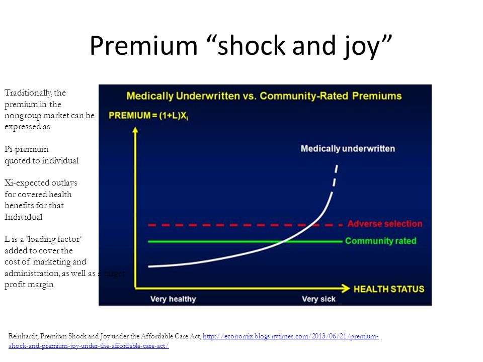 "What about so-called ""premium shock?""  Some will pay more (healthy and younger) but many will pay less (older, less healthy)  Even those who pay mor"