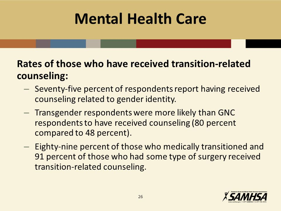 Mental Health Care Rates of those who have received transition-related counseling: – Seventy-five percent of respondents report having received counseling related to gender identity.