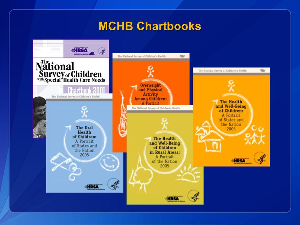 MCHB Chartbooks