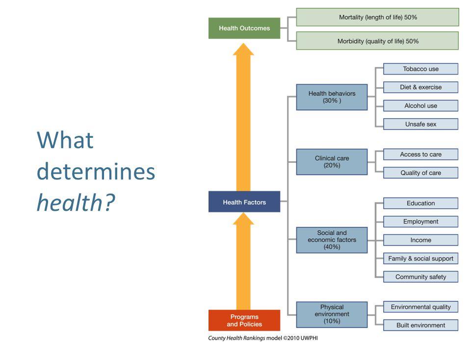 Colorado Health Service Corps Colorado Health Professional Shortage Areas 56