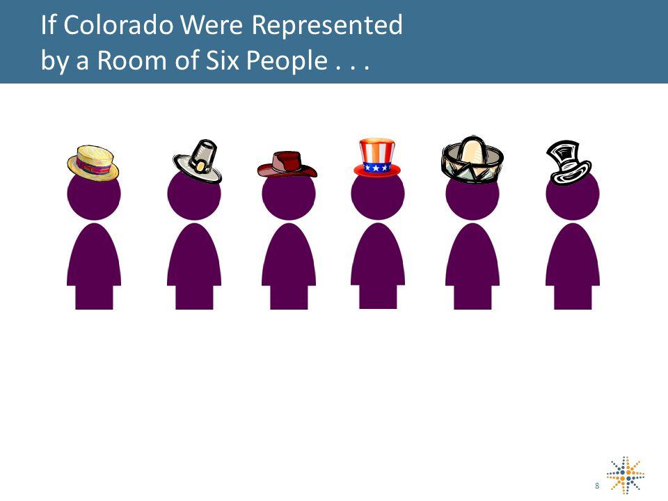 Underinsured Coloradans by Region, 2011 19