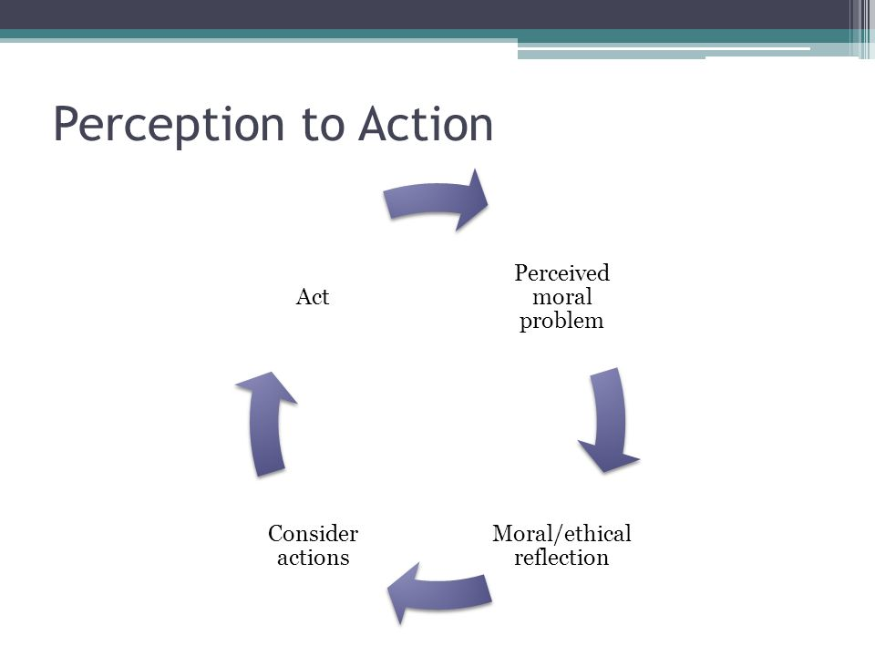 Perception to Action Perceived moral problem Moral/ethical reflection Consider actions Act