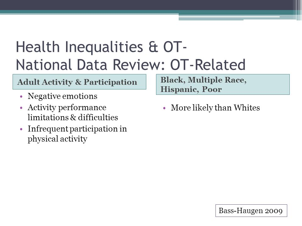 Health Inequalities & OT- National Data Review: OT-Related Adult Activity & Participation Black, Multiple Race, Hispanic, Poor Negative emotions Activ