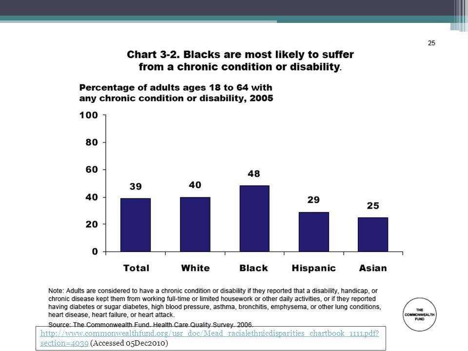 http://www.commonwealthfund.org/usr_doc/Mead_racialethnicdisparities_chartbook_1111.pdf.
