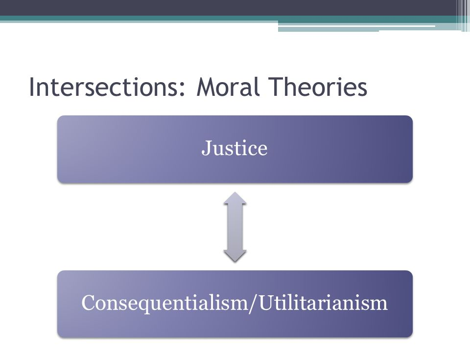 Intersections: Moral Theories JusticeConsequentialism/Utilitarianism