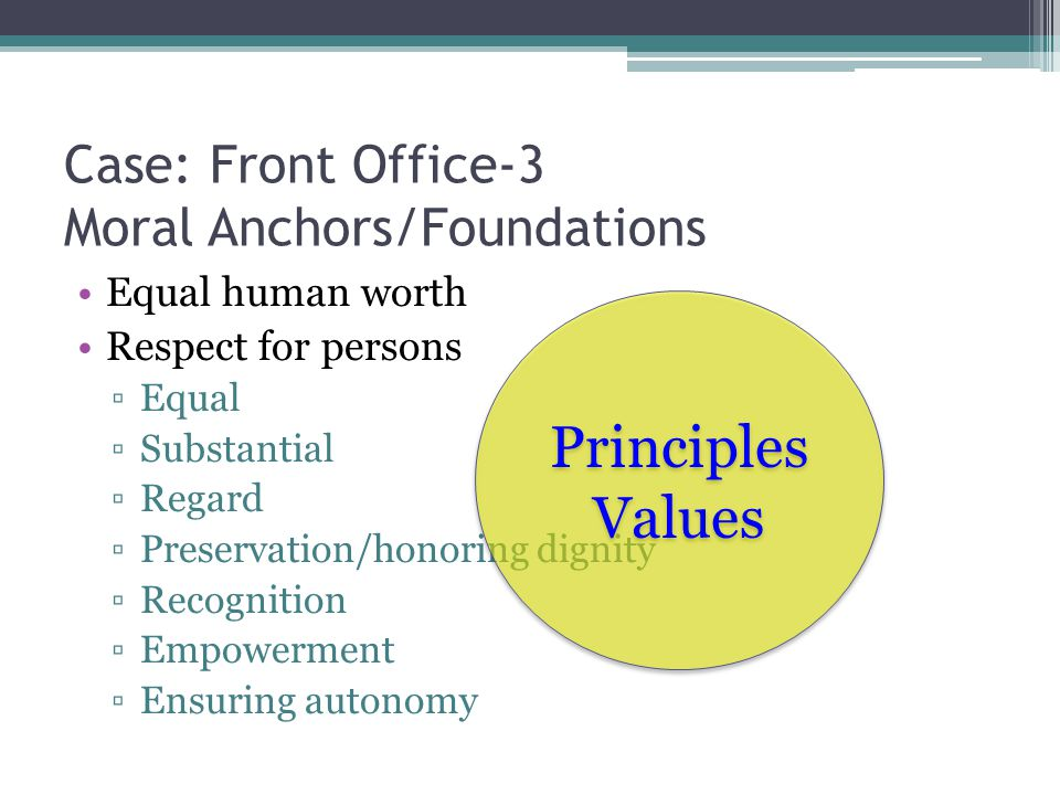 Case: Front Office-3 Moral Anchors/Foundations Equal human worth Respect for persons ▫Equal ▫Substantial ▫Regard ▫Preservation/honoring dignity ▫Recog