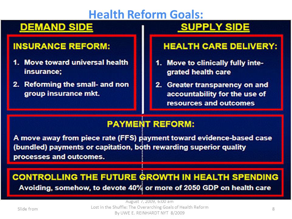 ACA Coverage and Financing Estimates (prior to Supreme Court Decision and Fiscal Cliff Negotiations) CBO estimated health reform would provide coverage to an additional 32 million Americans through combination of Exchanges and the Medicaid expansion Estimated cost of coverage components of new law to be $938 Billion over ten years Costs financed through savings from Medicare and Medicaid and new taxes and fees, including an excise tax on high-cost insurance CBO estimated health reform law would reduce the deficit by $124 Billion over ten years 9