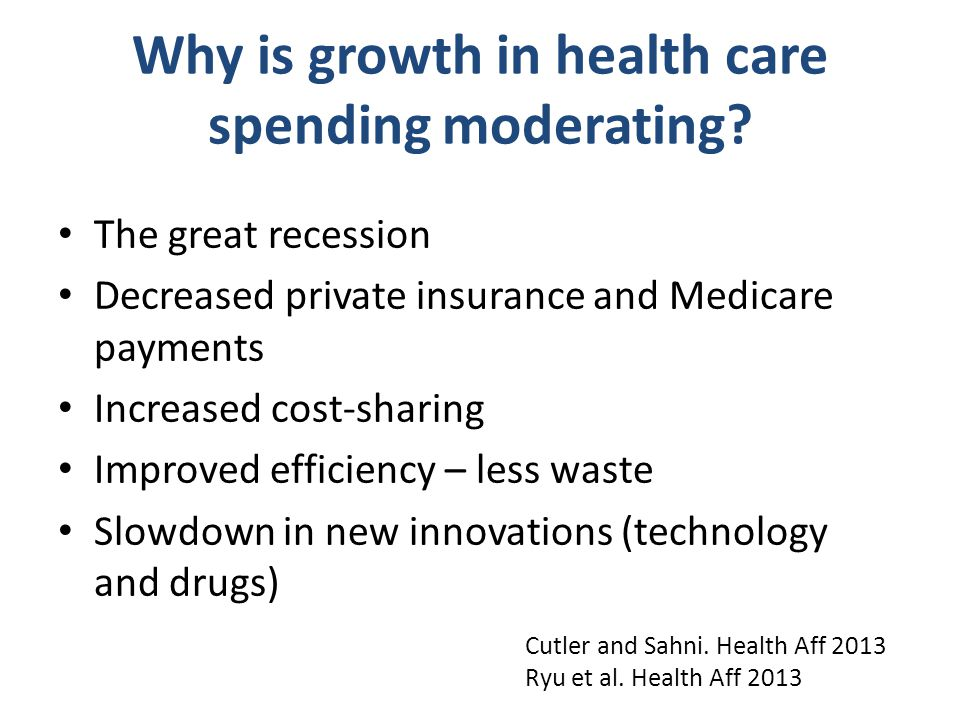 Why is growth in health care spending moderating? The great recession Decreased private insurance and Medicare payments Increased cost-sharing Improve
