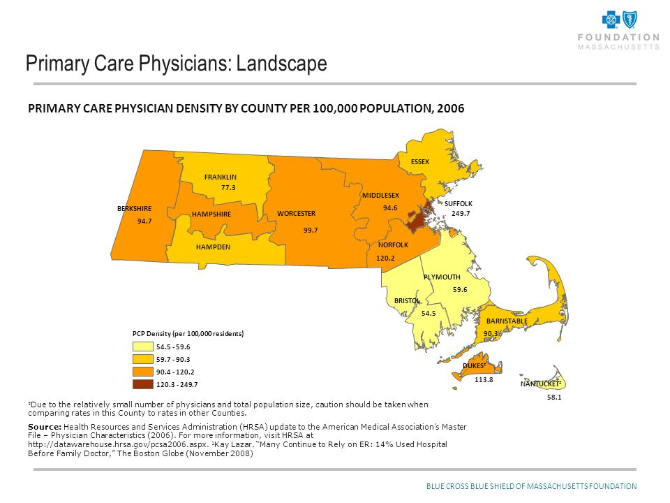 BLUE CROSS BLUE SHIELD OF MASSACHUSETTS FOUNDATION ‡ Due to the relatively small number of physicians and total population size, caution should be tak