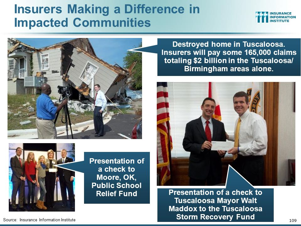 Insurers Making a Difference in Impacted Communities Source: Insurance Information Institute 109 Destroyed home in Tuscaloosa. Insurers will pay some