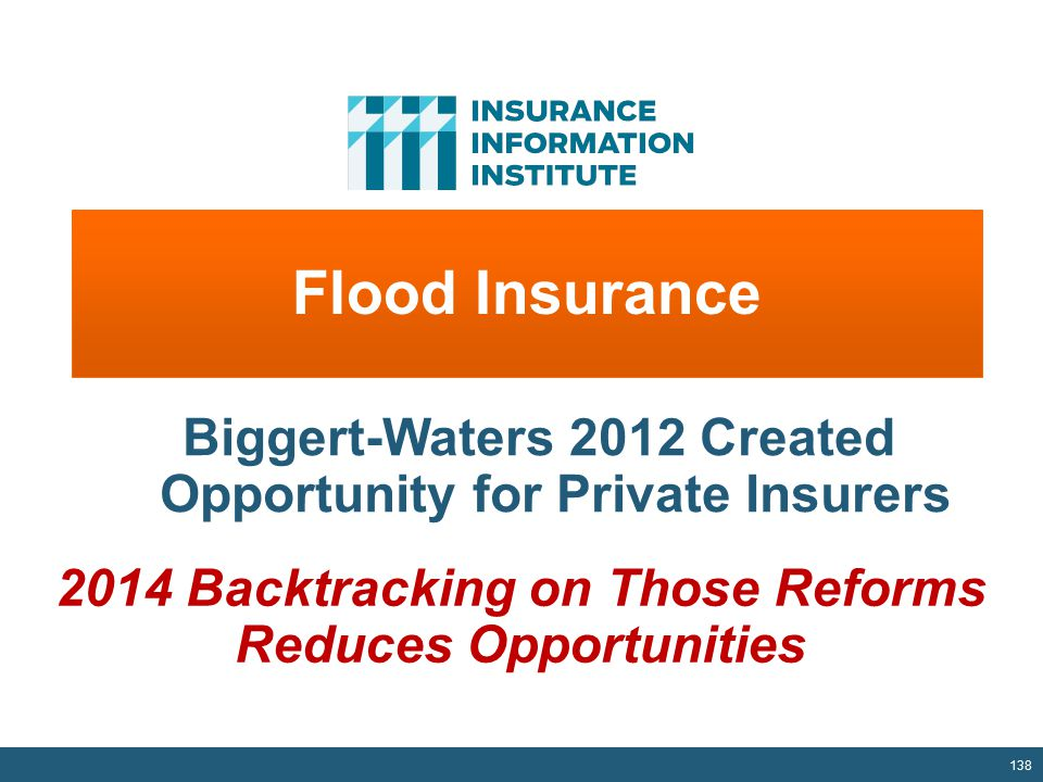 Flood Insurance 138 Biggert-Waters 2012 Created Opportunity for Private Insurers 2014 Backtracking on Those Reforms Reduces Opportunities
