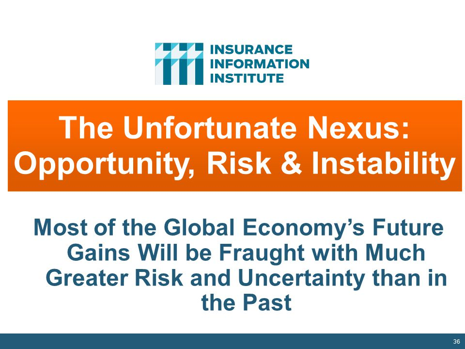 36 The Unfortunate Nexus: Opportunity, Risk & Instability Most of the Global Economy's Future Gains Will be Fraught with Much Greater Risk and Uncerta