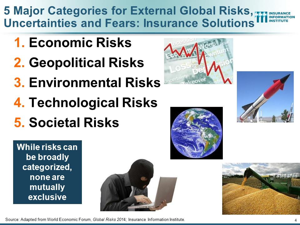 12/01/09 - 9pmeSlide – P6466 – The Financial Crisis and the Future of the P/C 4 5 Major Categories for External Global Risks, Uncertainties and Fears: