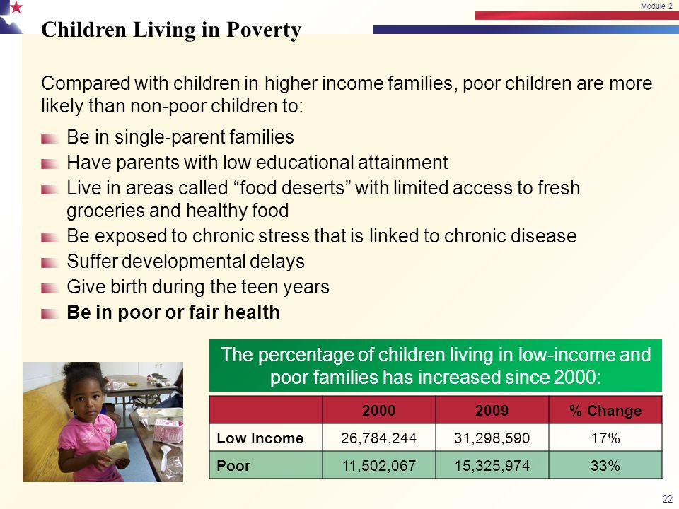 Children Living in Poverty Compared with children in higher income families, poor children are more likely than non-poor children to: Be in single-parent families Have parents with low educational attainment Live in areas called food deserts with limited access to fresh groceries and healthy food Be exposed to chronic stress that is linked to chronic disease Suffer developmental delays Give birth during the teen years Be in poor or fair health 20002009% Change Low Income26,784,24431,298,59017% Poor11,502,06715,325,97433% The percentage of children living in low-income and poor families has increased since 2000: 22 Module 2