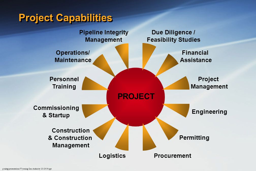 p\mktg\presentations\Wyoming Gas Authority 10-26-04.ppt Engineering News Record, October 2004, ranking the top 400 contractors, has ranked Willbros the No.