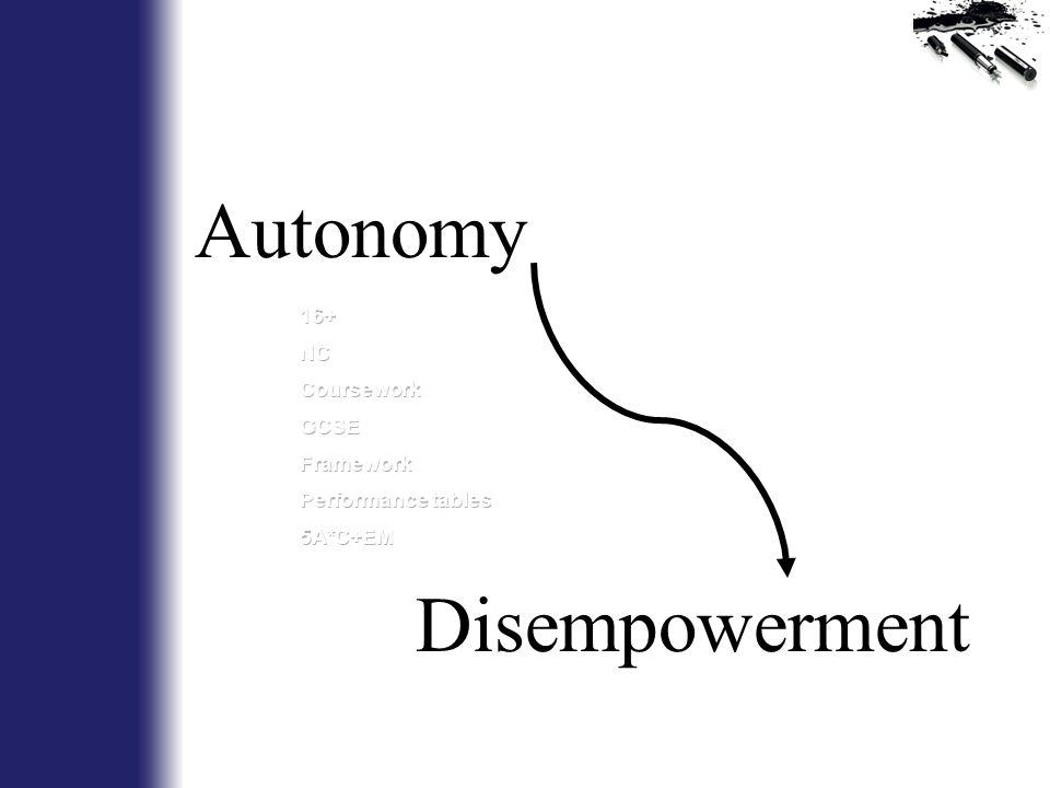 Autonomy Disempowerment