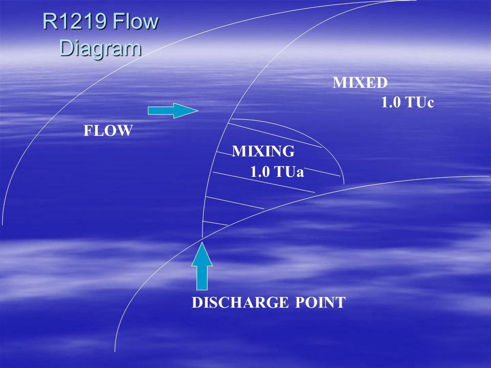 FLOW MIXED MIXING 1.0 TUa R1219 Flow Diagram 1.0 TUc DISCHARGE POINT