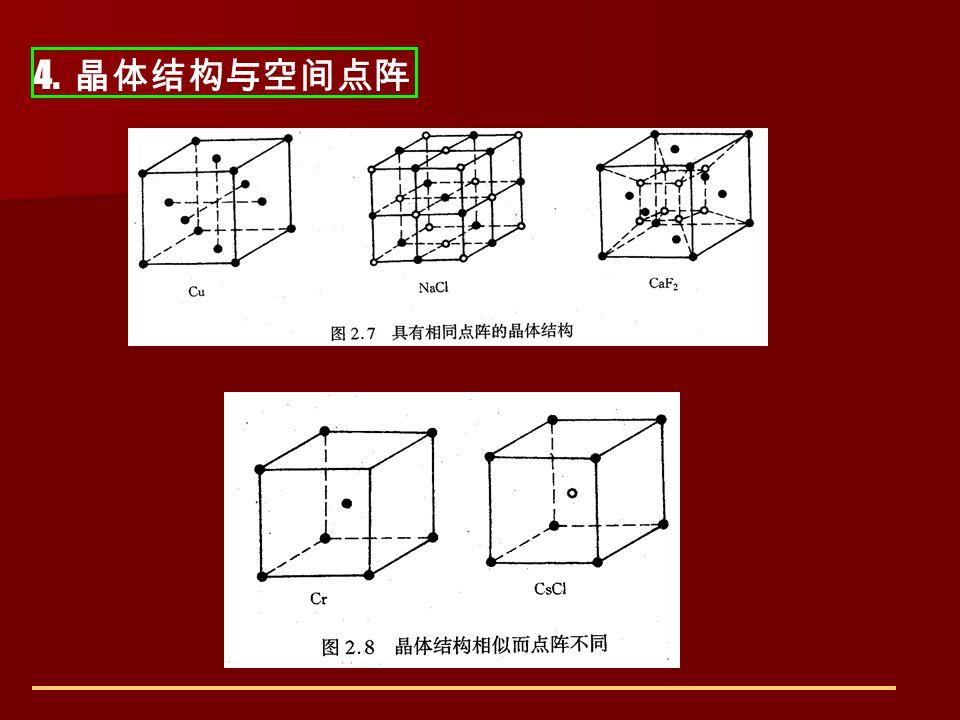 4. 晶体结构与空间点阵