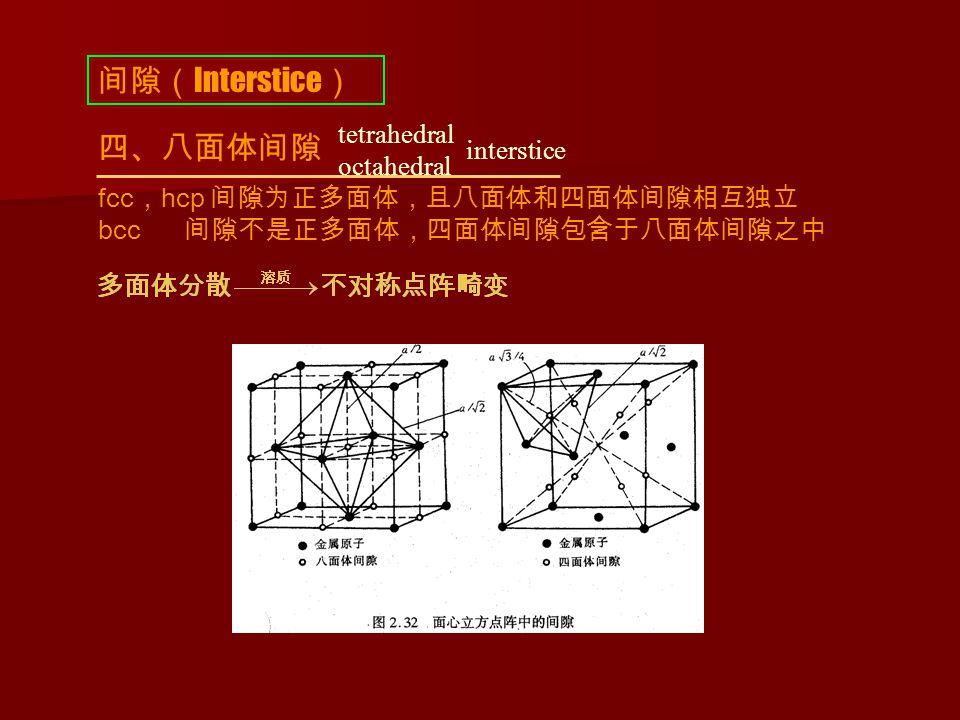 间隙( Interstice ) 四、八面体间隙 fcc , hcp 间隙为正多面体,且八面体和四面体间隙相互独立 bcc 间隙不是正多面体,四面体间隙包含于八面体间隙之中 tetrahedral octahedral interstice