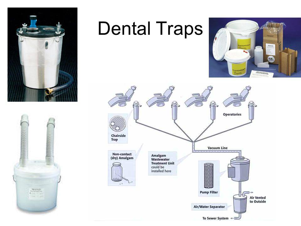 Dental Traps