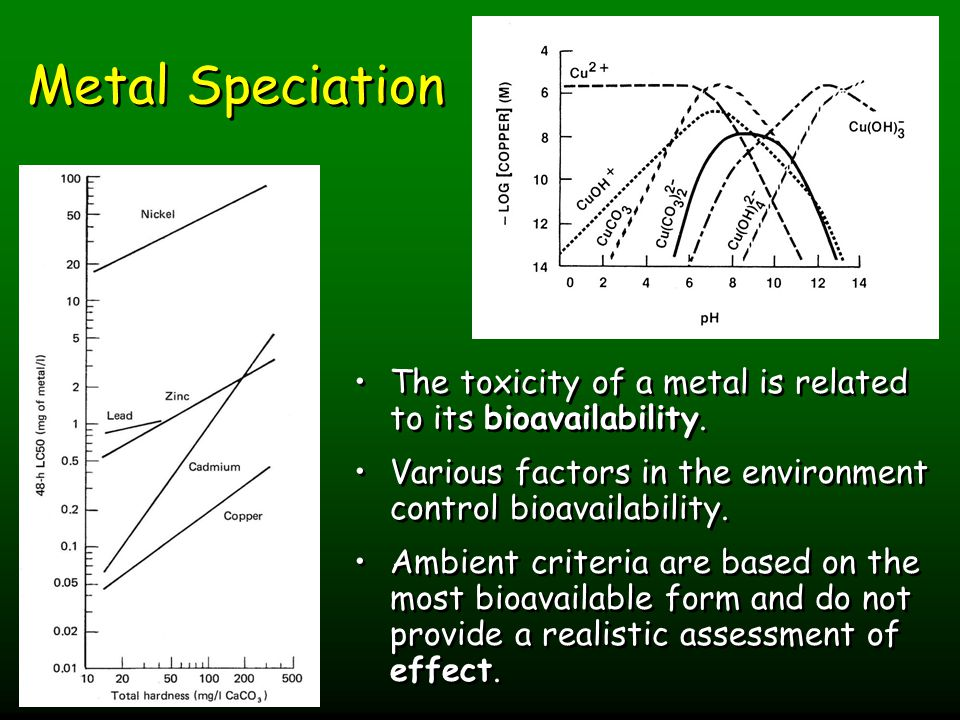 Metal Speciation The toxicity of a metal is related to its bioavailability.